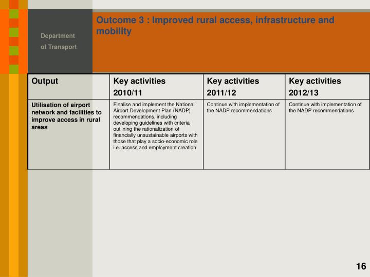 Outcome 3 : Improved rural access, infrastructure and mobility