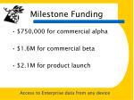 milestone funding