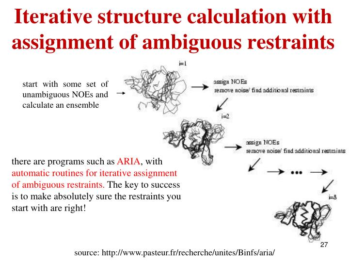 Iterative structure calculation with assignment of ambiguous restraints