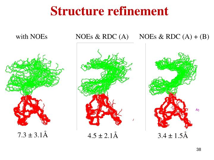 Structure refinement