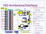 fed architecture interfaces
