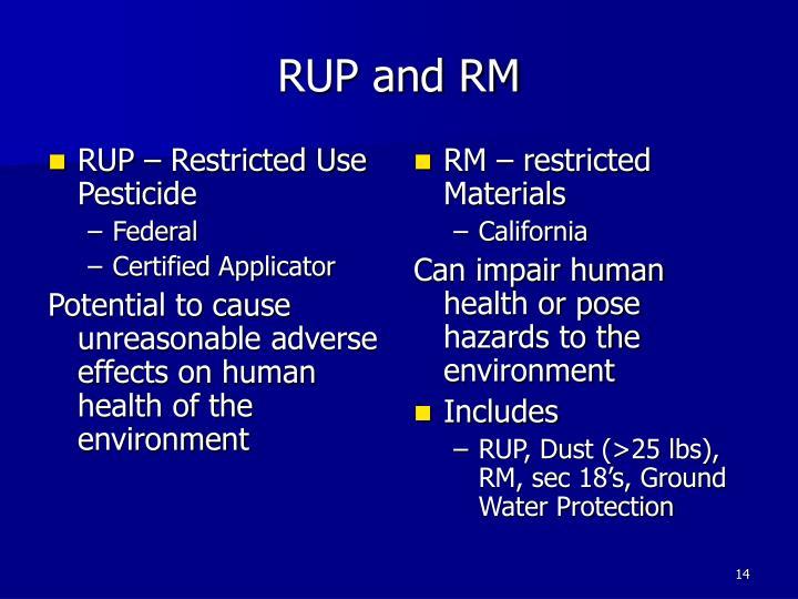 RUP – Restricted Use Pesticide