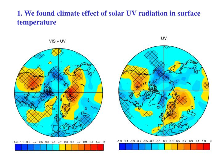 1. We found climate effect of solar UV radiation in surface temperature