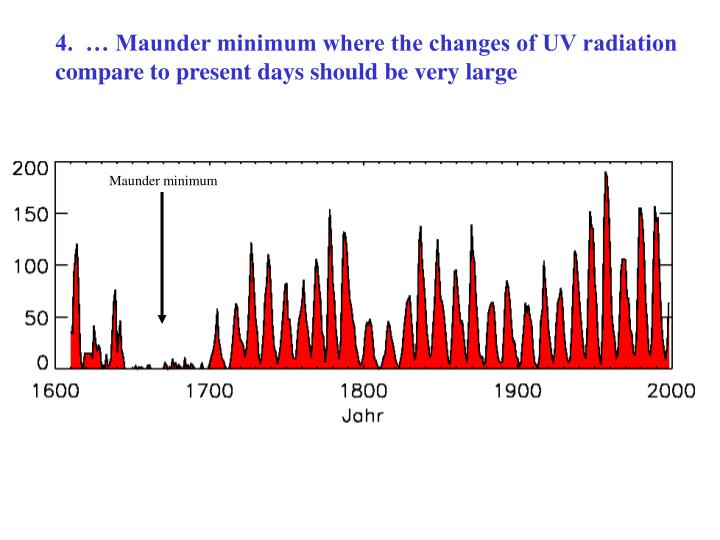 4.  … Maunder minimum where the changes of UV radiation compare to present days should be very large