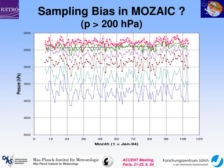 Sampling Bias in MOZAIC ?