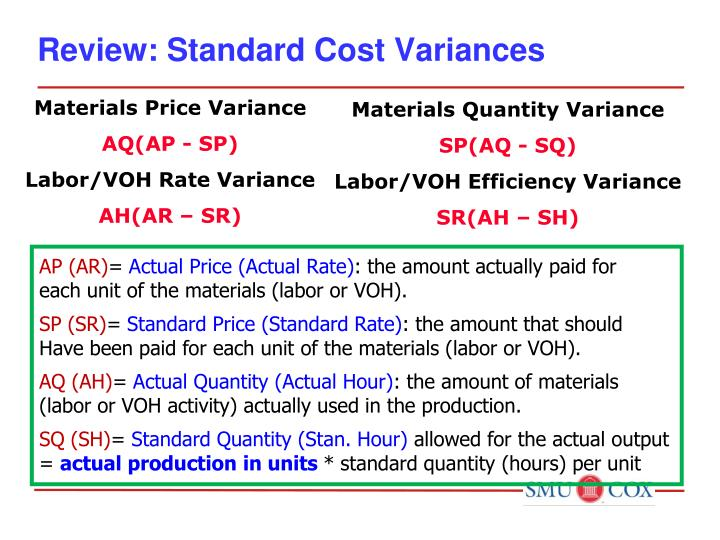 Review standard cost variances