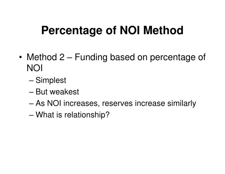 Percentage of NOI Method