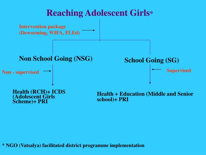 Reaching Adolescent Girls