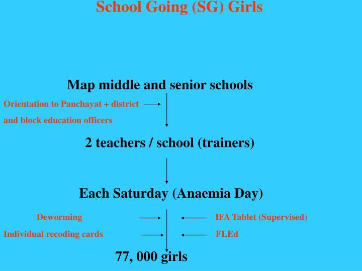 School Going (SG) Girls