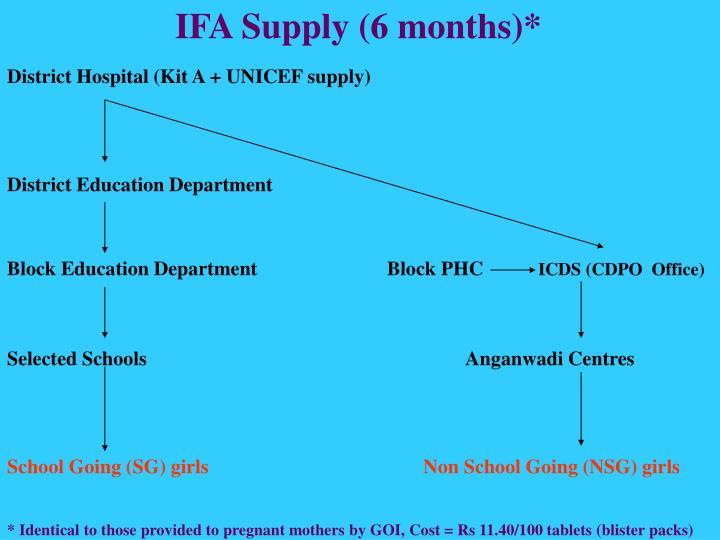 IFA Supply (6 months)*