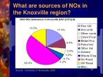 what are sources of nox in the knoxville region