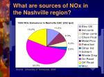 what are sources of nox in the nashville region