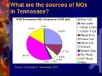 what are the sources of nox in tennessee