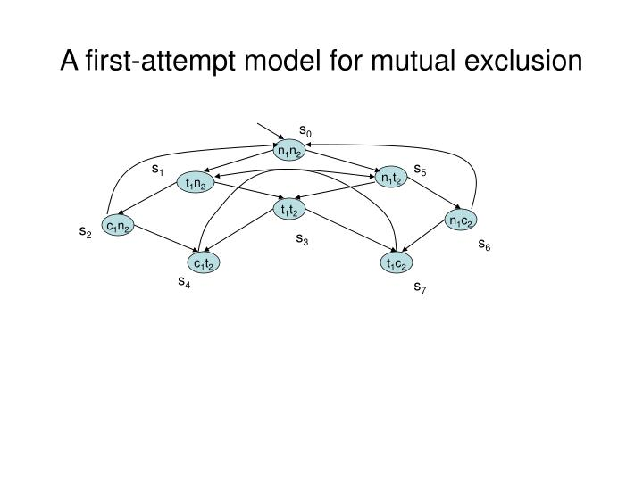 A first-attempt model for mutual exclusion