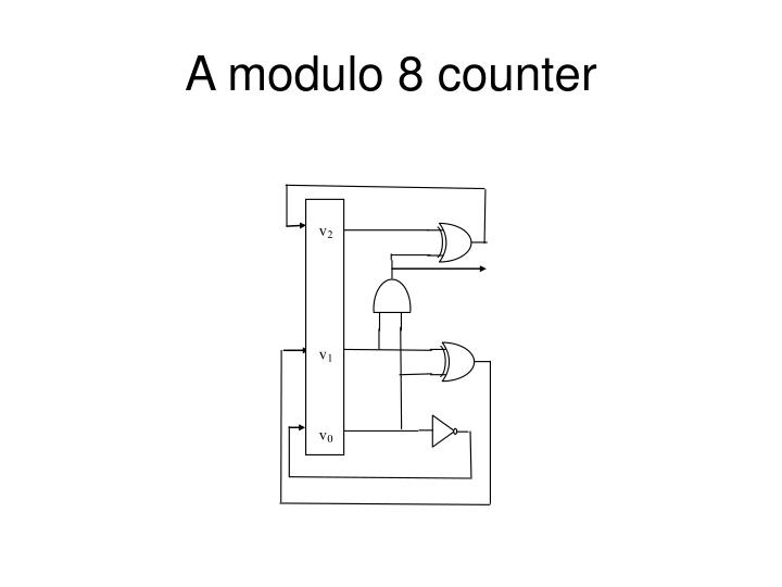 A modulo 8 counter