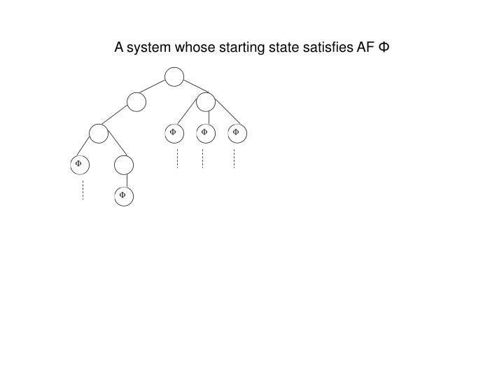 A system whose starting state satisfies AF