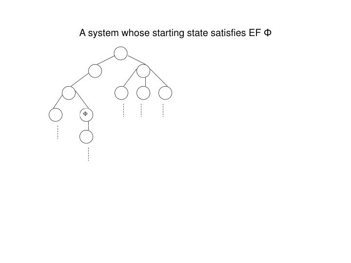A system whose starting state satisfies EF