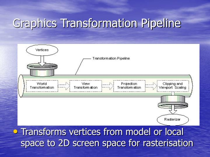 Graphics Transformation Pipeline