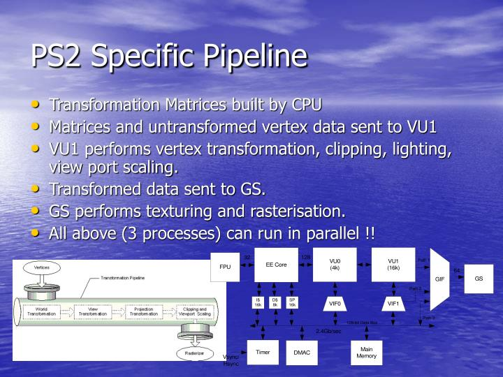 PS2 Specific Pipeline