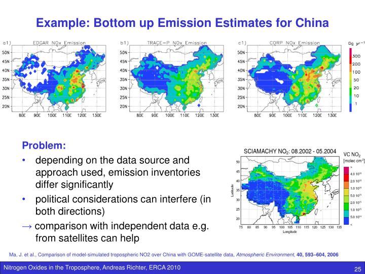 Example: Bottom up Emission Estimates for China