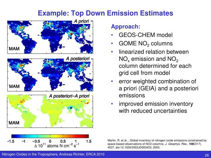 Example: Top Down Emission Estimates