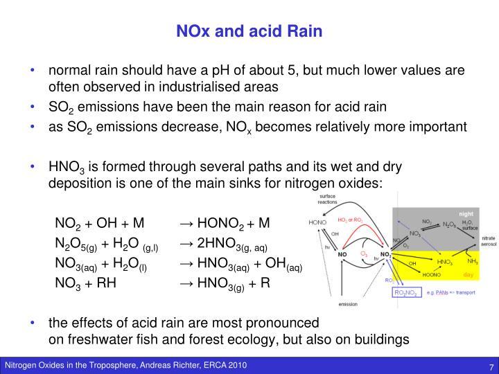 NOx and acid Rain