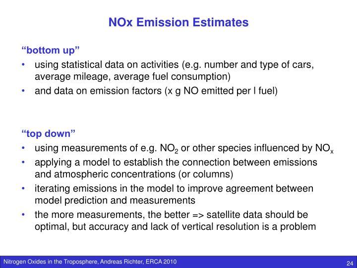 NOx Emission Estimates
