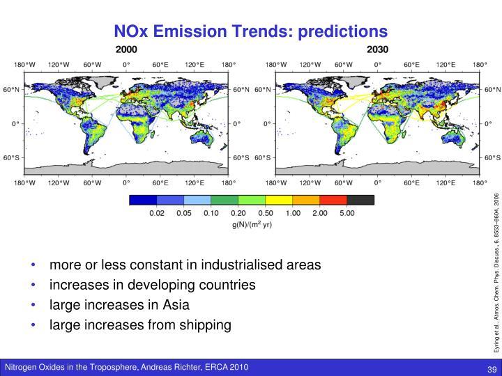 NOx Emission Trends: predictions