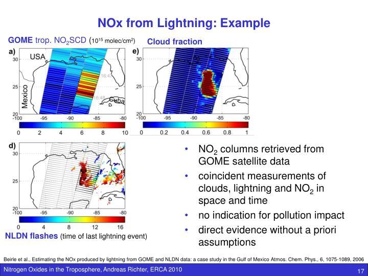 NOx from Lightning: Example