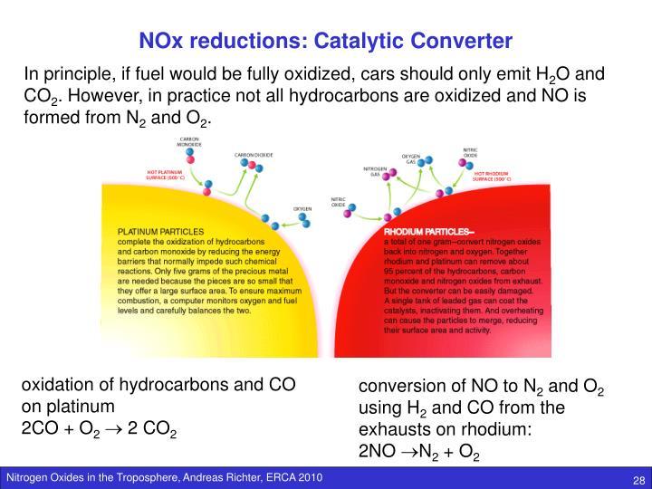 NOx reductions: Catalytic Converter