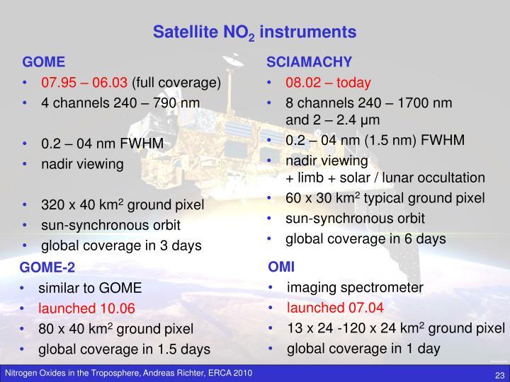 Satellite NO