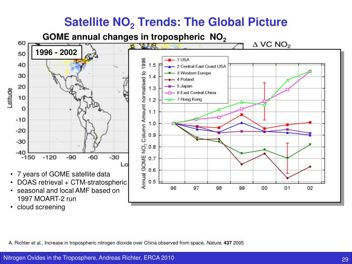 GOME annual changes in tropospheric  NO