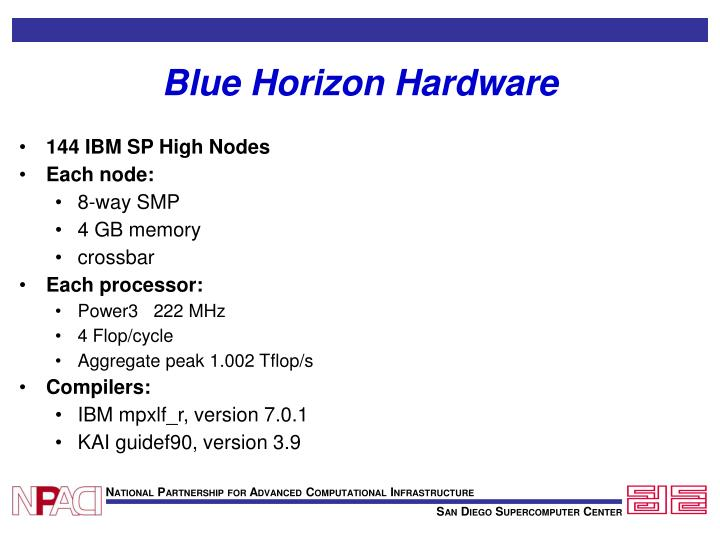 Blue horizon hardware
