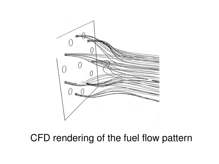 CFD rendering of the fuel flow pattern
