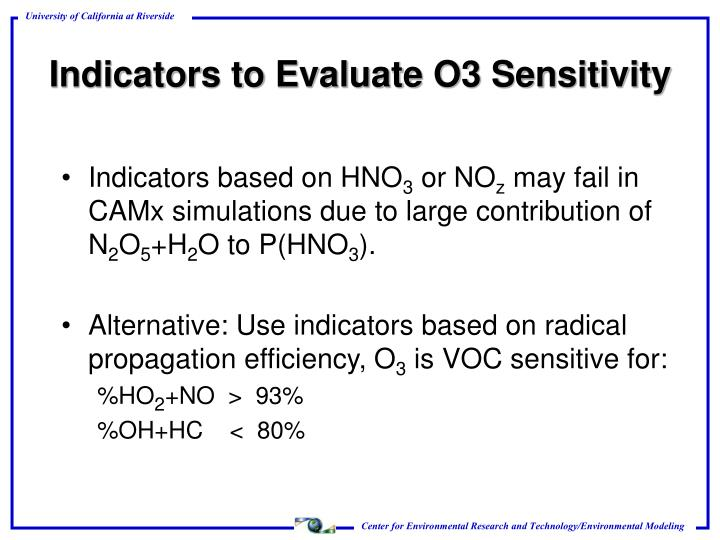 Indicators based on HNO