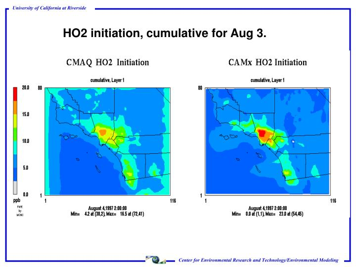 HO2 initiation, cumulative for Aug 3.