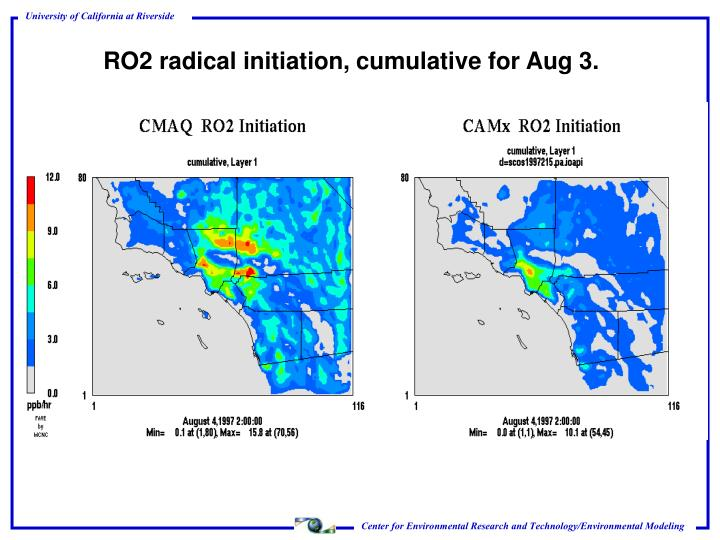RO2 radical initiation, cumulative for Aug 3.