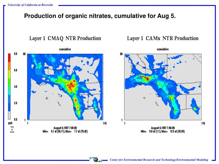 Production of organic nitrates, cumulative for Aug 5.