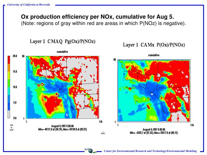 Ox production efficiency per NOx, cumulative for Aug 5.