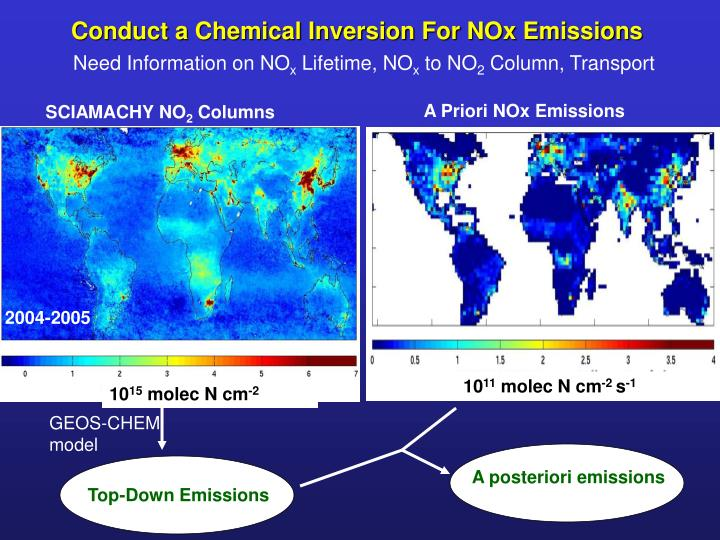 Conduct a Chemical Inversion For NOx Emissions
