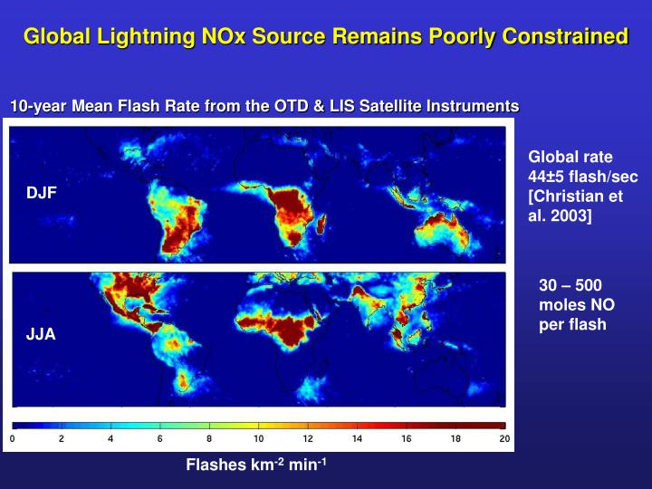 Global Lightning NOx Source Remains Poorly Constrained