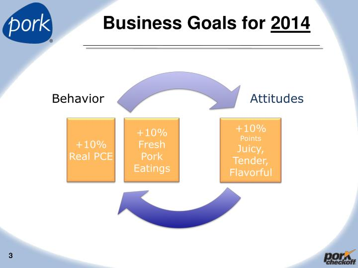 Business goals for 2014