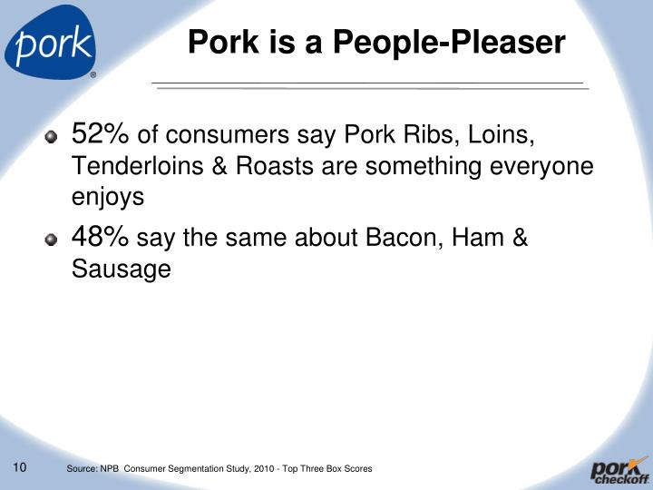 Pork is a People-Pleaser