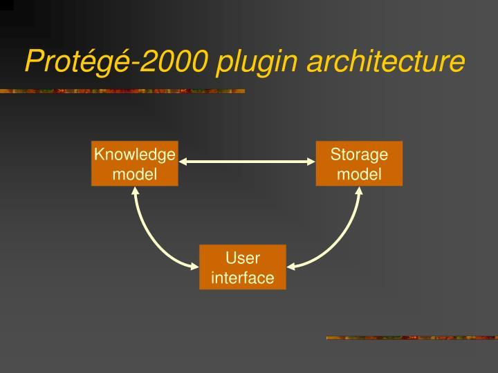 Protégé-2000 plugin architecture