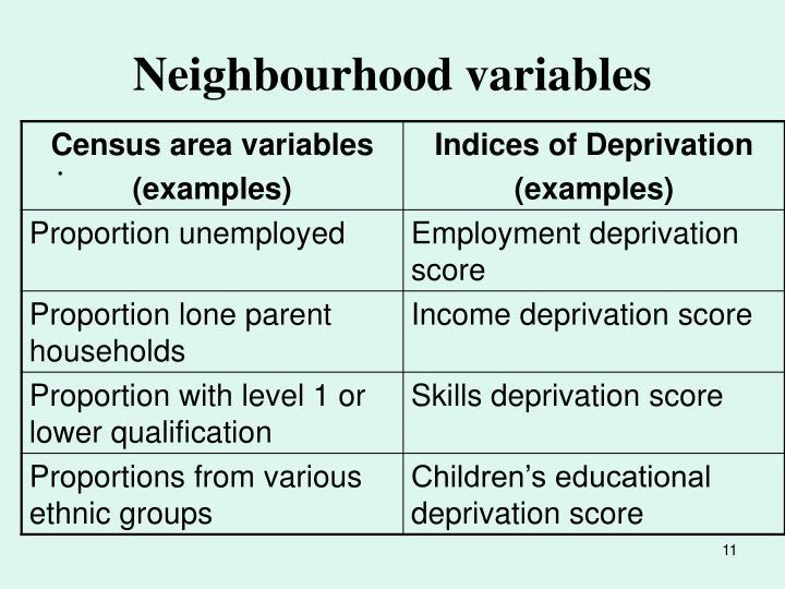 Neighbourhood variables