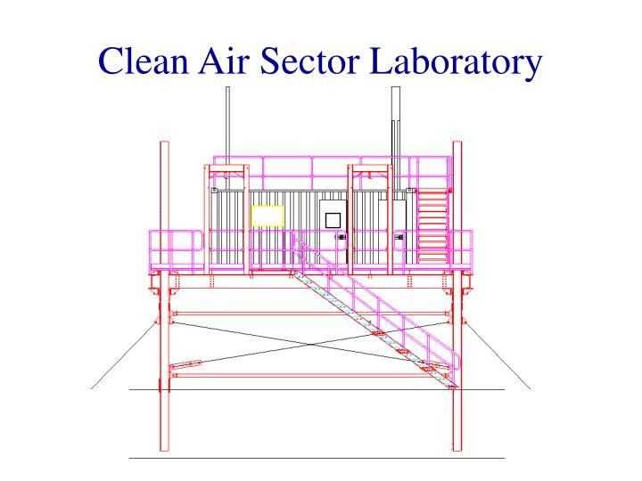 Clean Air Sector Laboratory (CASLab)