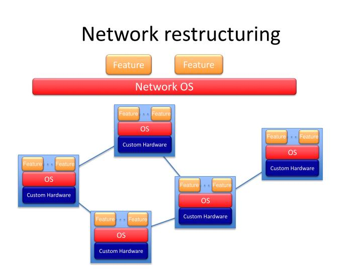 Network restructuring