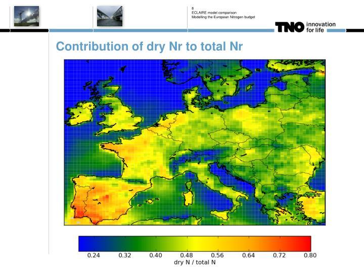 Modelling the European Nitrogen budget