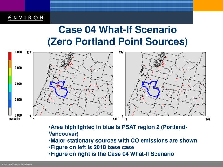 Case 04 What-If Scenario