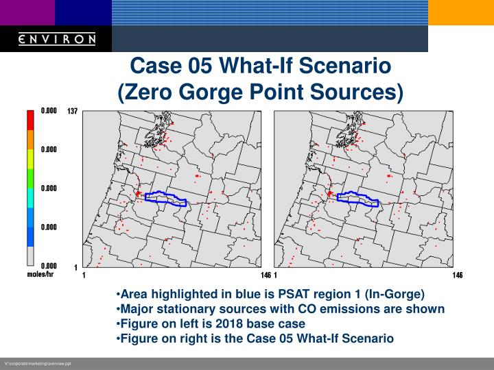 Case 05 What-If Scenario